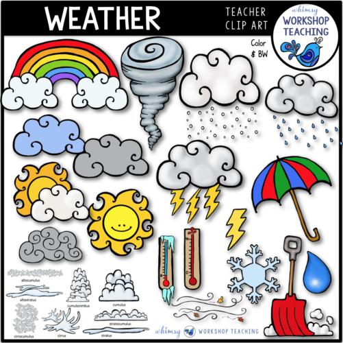 Weather WWT