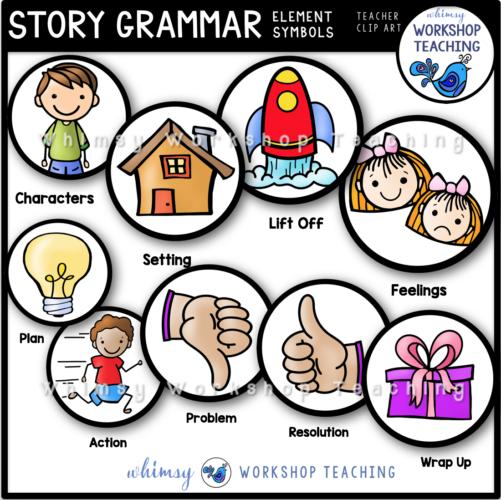 Story Grammar Element Symbols Clip Art WWT