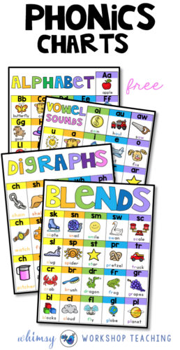 FREE phonics reference charts for alphabet sounds, blends, digraphs and vowel sounds!