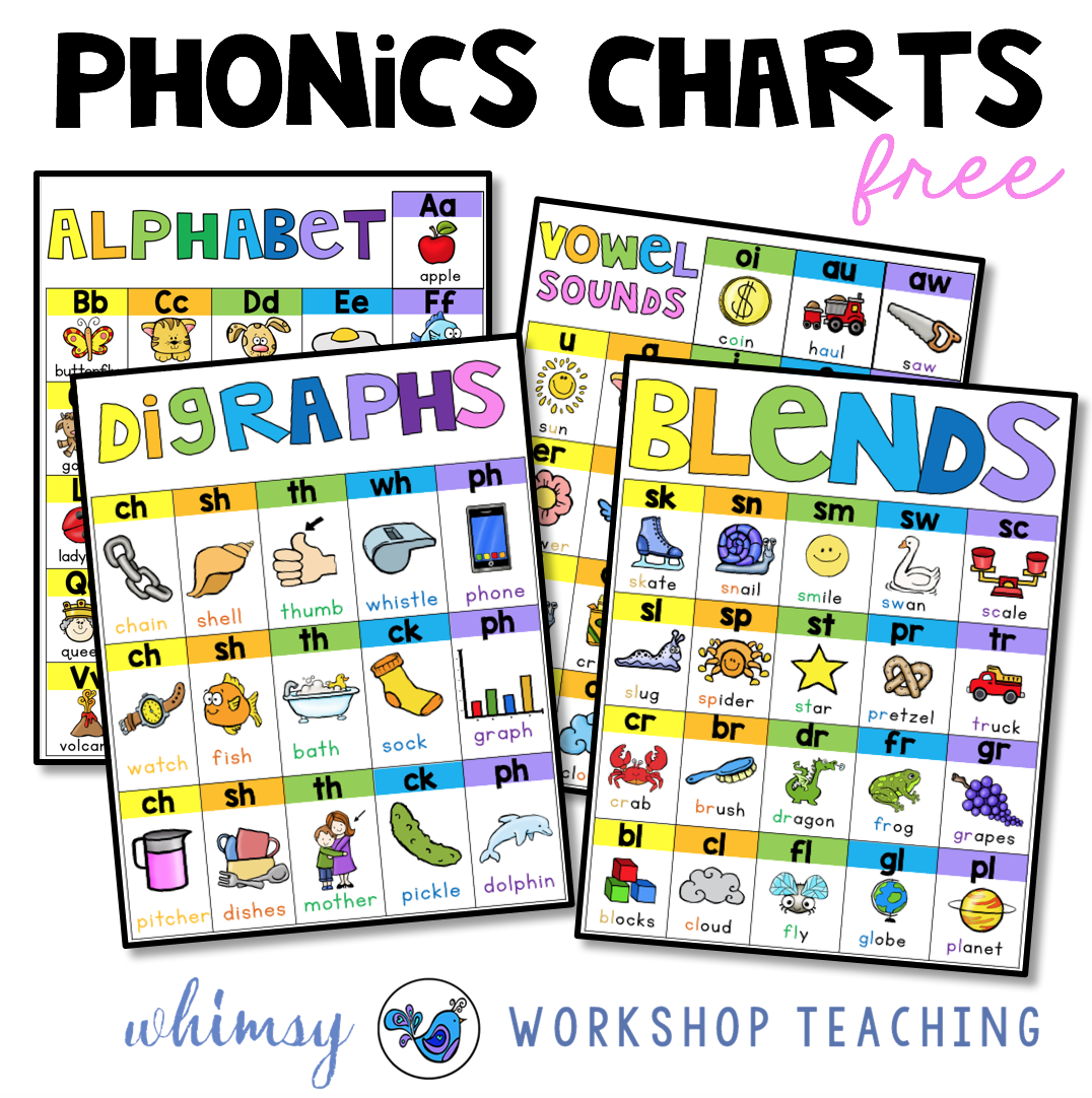 This is a picture of Agile Printable Phonics Rules Charts