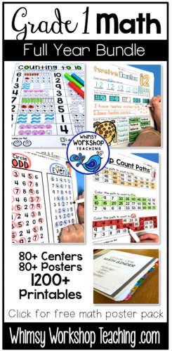 1200 math printables, 80 hands on centers and 80 reference posters in the full year math program