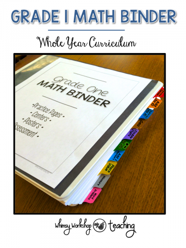 Entire Year Math Binder 2300+pgs - printables, centers, assessment, posters
