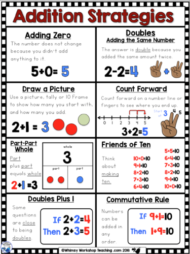 poster addition strategies