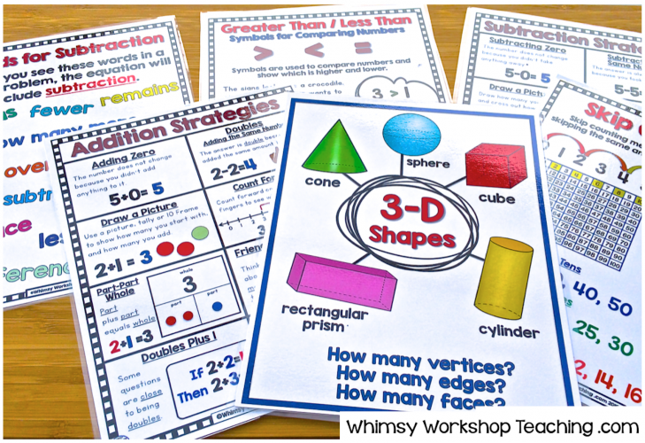 Reference posters for each math concept are displayed on the math wall to review regularly (free set included)