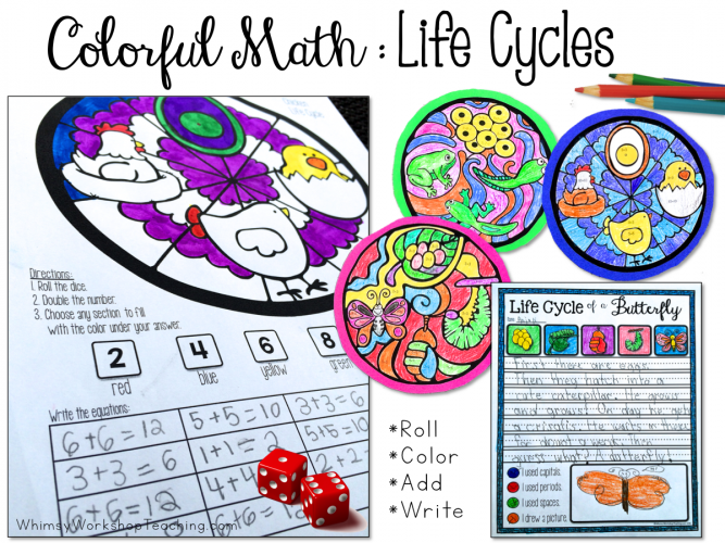 Looking for a NO PREP way to practice core math skills with cool art projects? These templates have the option of both color by number AND using dice to create, solve and record math equations for addition, subtraction, multiplication and more. LOTS of seasonal themes through the year integrate math, writing, art and science for a stunning and educational bulletin display. (Free sample pages)