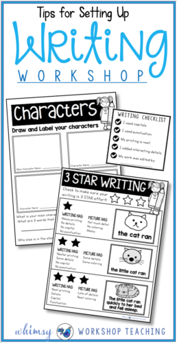 Super easy to follow tips for Writer's Workshop in the primary classroom, including preparing students to write, story elements, self-editing, publishing class books and independent writing centers!