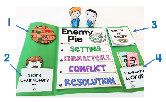 lapbook for enemy pie