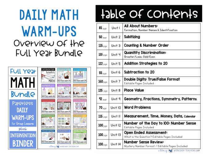 Daily Math Warm Ups and Intervention Binder Full Year Planning