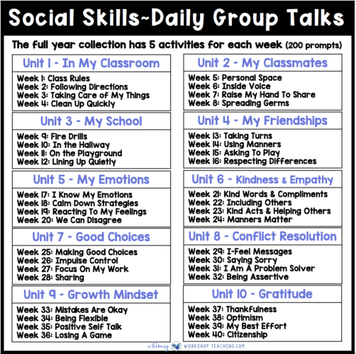 Topics for teaching social skills by Whimsy Workshop Teaching